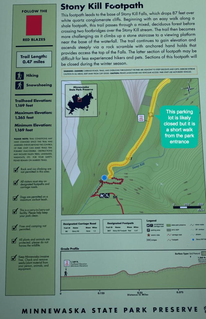 Stony Kill Falls Trail Map